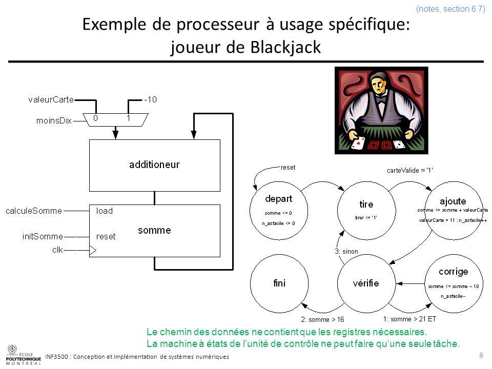 INF3500 : Conception et implémentation de systèmes numériques Code VHDL pour lunité de contrôle (2/3) 49 (notes, section 9.3.6) when decoder => if (IR(15) = 0 ) then etat <= opUAL; else case IR(14 downto 12) is when 000 => etat <= lireMemoire; when 001 => etat <= ecrireMemoire; when 100 => etat <= jump; when 111 => etat <= stop; when others => etat <= stop; end case; end if; when opUAL | lireMemoire | ecrireMemoire => etat <= querir; when jump => if (IR(11 downto 8) = 0000 ) or -- branchement sans condition (IR(11 downto 8) = 0001 and Z = 1 ) or -- si = 0 (IR(11 downto 8) = 0010 and Z = 0 ) or -- si /= 0 (IR(11 downto 8) = 0011 and N = 1 ) or -- si < 0 (IR(11 downto 8) = 0100 and N = 0 ) -- si >= 0 then PC <= to_integer(unsigned(IR(7 downto 0))); end if; etat <= querir; when stop => etat <= stop; when others => etat <= depart; end case; end if; end process;