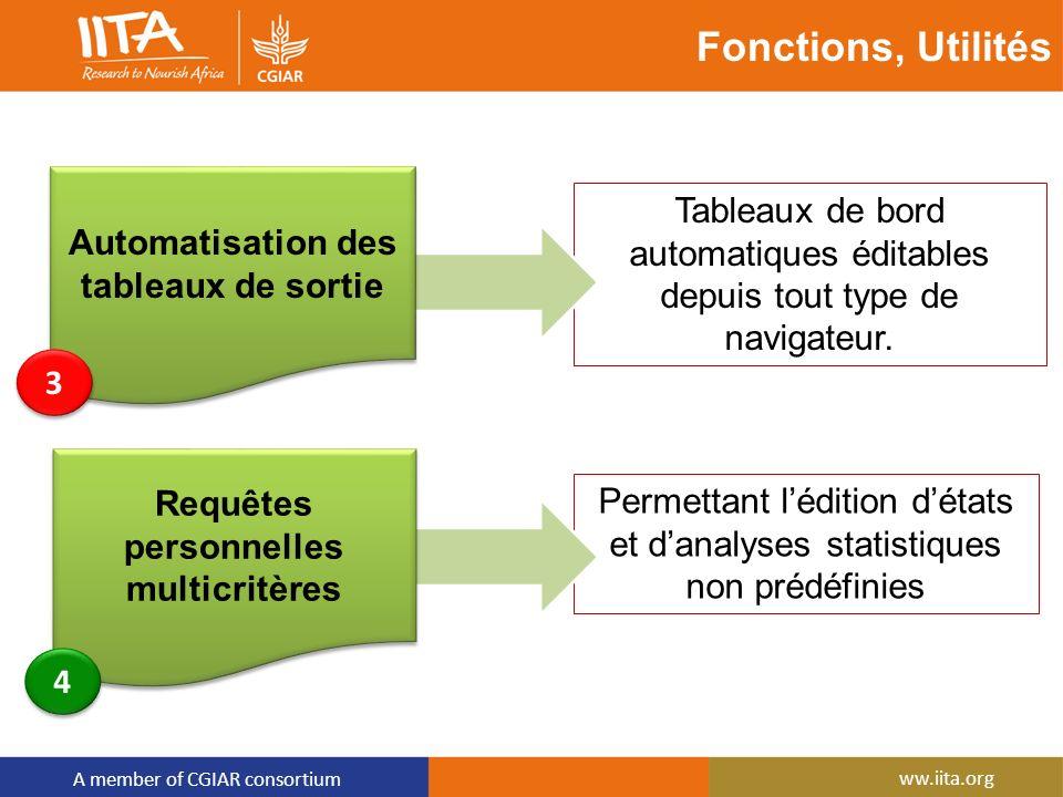 A member of CGIAR consortium ww.iita.org Permettant lédition détats et danalyses statistiques non prédéfinies Tableaux de bord automatiques éditables