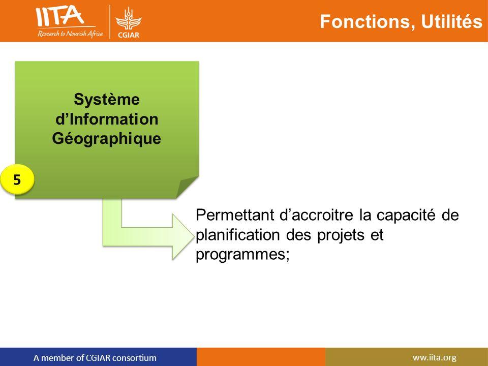 A member of CGIAR consortium ww.iita.org Fonctions, Utilités Permettant daccroitre la capacité de planification des projets et programmes; Système dIn
