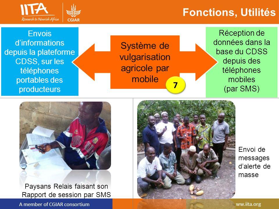 A member of CGIAR consortium ww.iita.org Fonctions, Utilités Réception de données dans la base du CDSS depuis des téléphones mobiles (par SMS) Envois