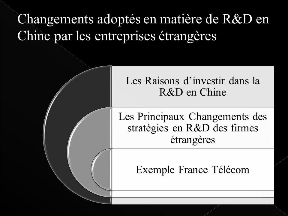 Les Raisons dinvestir dans la R&D en Chine Les Principaux Changements des stratégies en R&D des firmes étrangères Exemple France Télécom Changements a