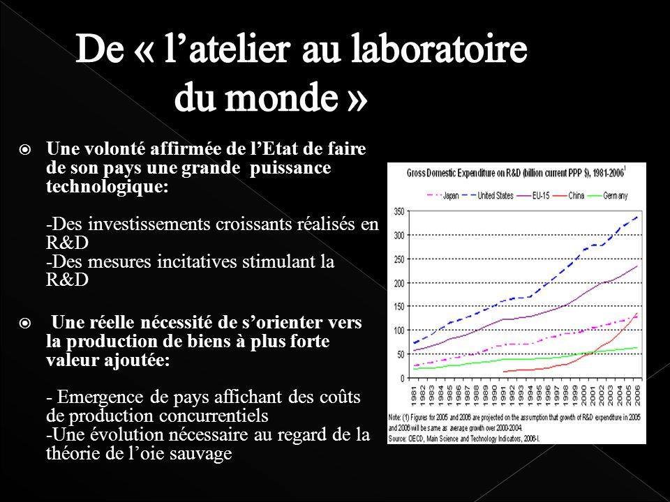 Une volonté affirmée de lEtat de faire de son pays une grande puissance technologique: -Des investissements croissants réalisés en R&D -Des mesures in