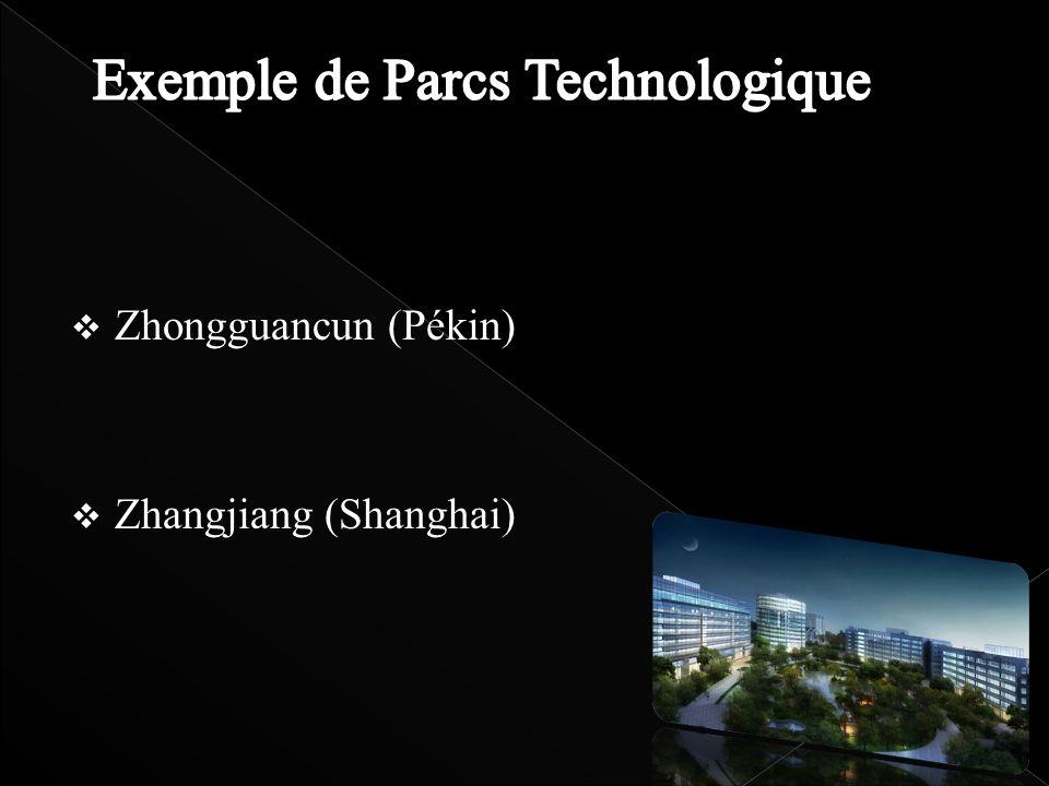 Zhongguancun (Pékin) Zhangjiang (Shanghai)