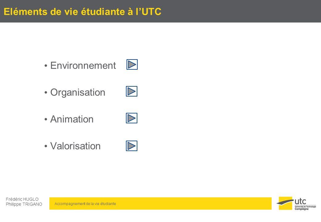 Accompagnement de la vie étudiante Frédéric HUGLO Philippe TRIGANO Environnement Locaux Transport, Déplacements Logement Restauration Financement