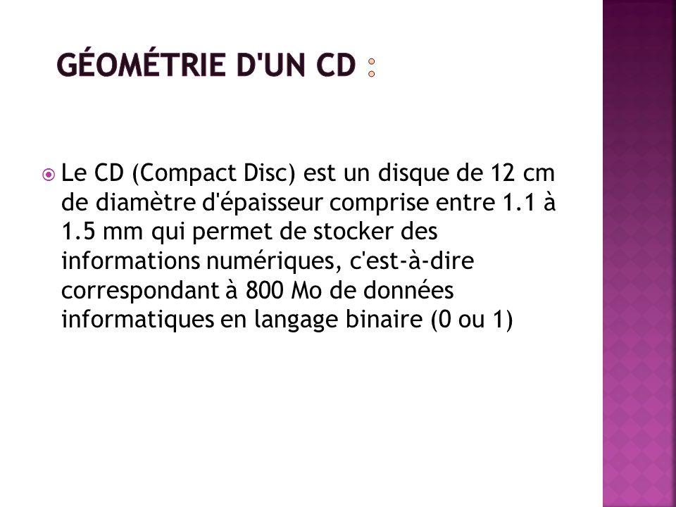 Le CD (Compact Disc) est un disque de 12 cm de diamètre d'épaisseur comprise entre 1.1 à 1.5 mm qui permet de stocker des informations numériques, c'e