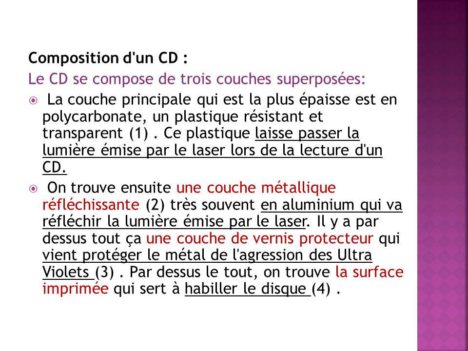 Composition d'un CD : Le CD se compose de trois couches superposées: La couche principale qui est la plus épaisse est en polycarbonate, un plastique r