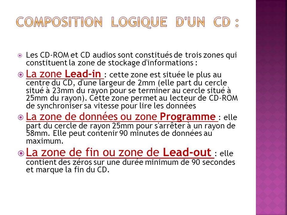 Les CD-ROM et CD audios sont constitués de trois zones qui constituent la zone de stockage d'informations : La zone Lead-in : cette zone est située le
