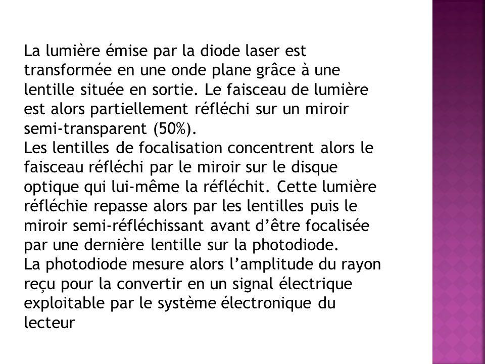 La lumière émise par la diode laser est transformée en une onde plane grâce à une lentille située en sortie. Le faisceau de lumière est alors partiell