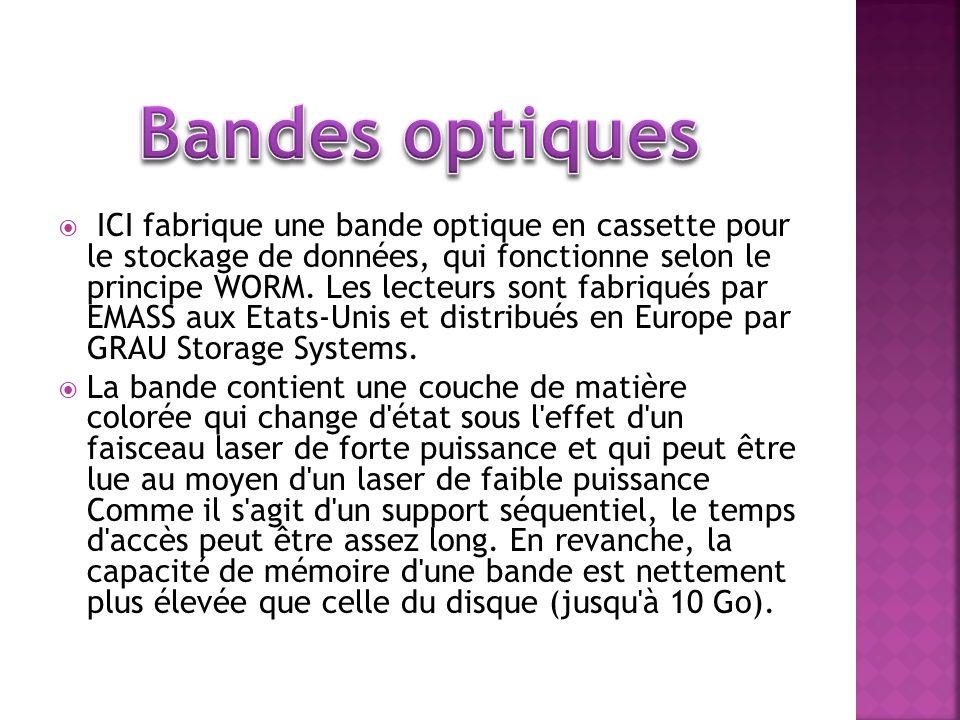 ICI fabrique une bande optique en cassette pour le stockage de données, qui fonctionne selon le principe WORM. Les lecteurs sont fabriqués par EMASS a