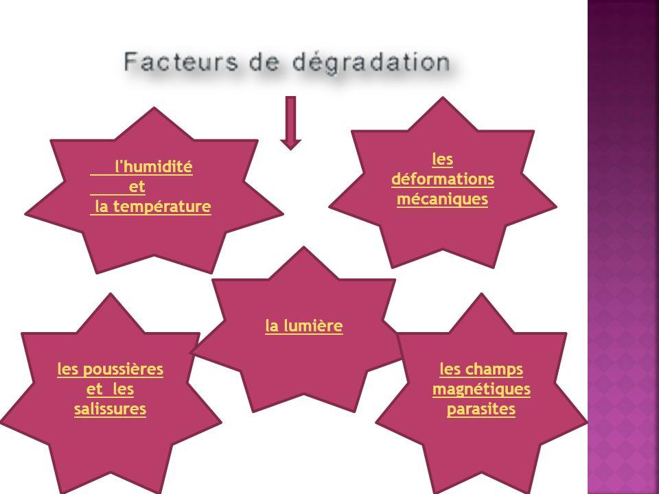les déformations mécaniques l'humidité et la température les poussières et les salissures la lumière les champs magnétiques parasites