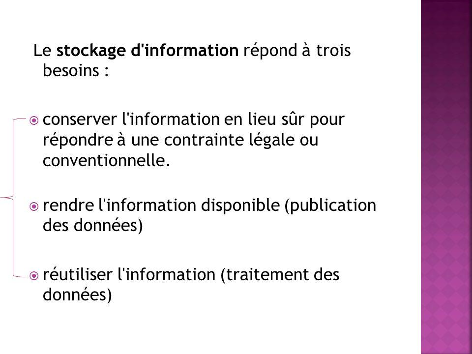 Le stockage d'information répond à trois besoins : conserver l'information en lieu sûr pour répondre à une contrainte légale ou conventionnelle. rendr