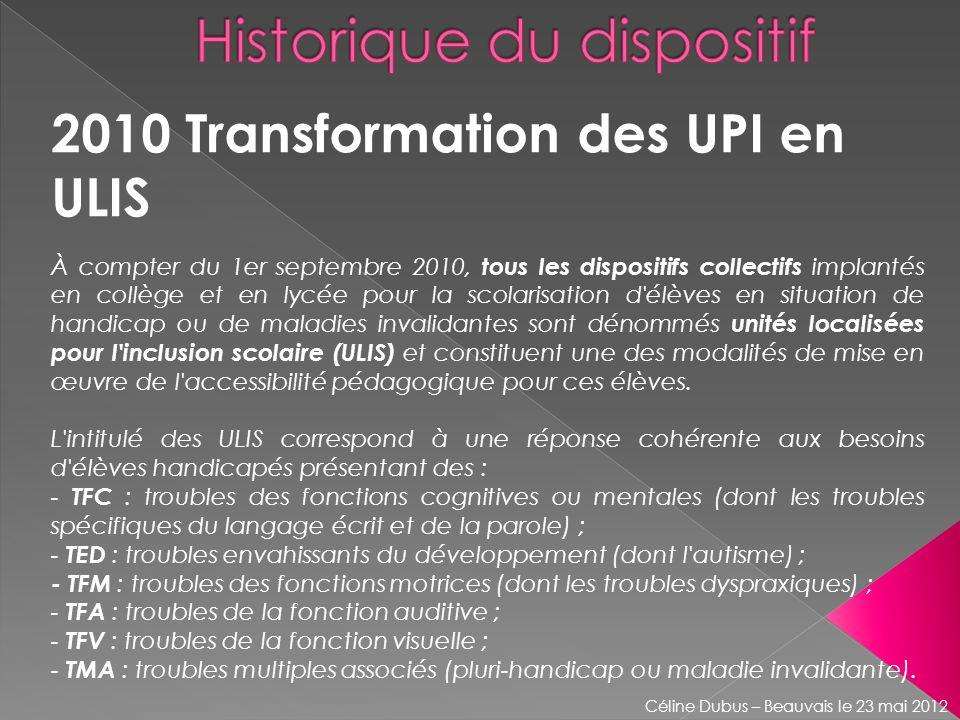 Rendez-vous sur le site: La mallette de lUlis http://celinedubus.siteperso.perso.sfr.fr/ Céline Dubus – Beauvais le 23 mai 2012