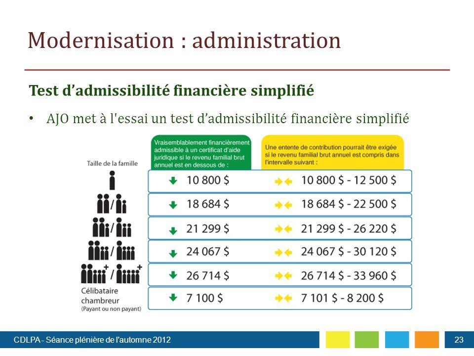 Test dadmissibilité financière simplifié AJO met à l essai un test dadmissibilité financière simplifié CDLPA - Séance plénière de l automne 201223 Modernisation : administration