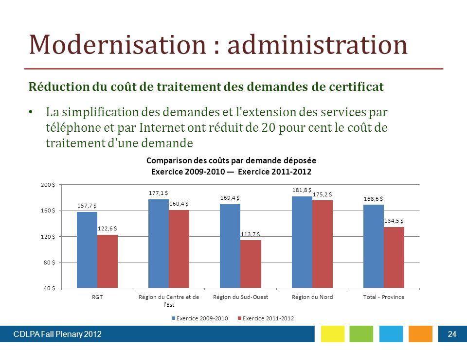Réduction du coût de traitement des demandes de certificat La simplification des demandes et l extension des services par téléphone et par Internet ont réduit de 20 pour cent le coût de traitement d une demande CDLPA Fall Plenary 201224