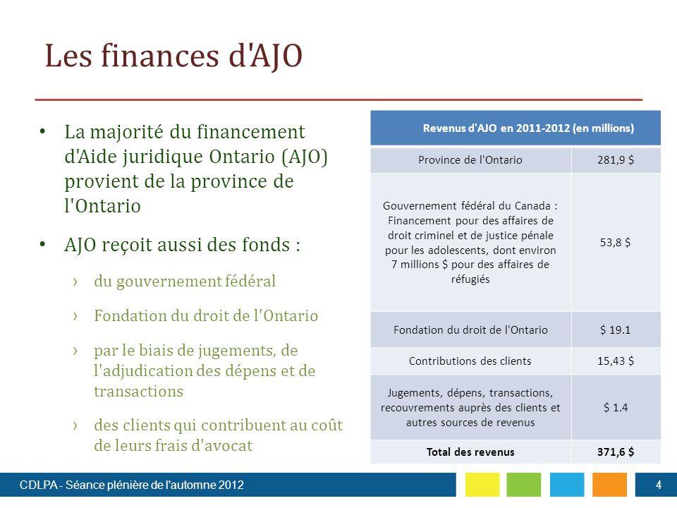 Les finances d AJO La majorité du financement d Aide juridique Ontario (AJO) provient de la province de l Ontario AJO reçoit aussi des fonds : du gouvernement fédéral Fondation du droit de l Ontario par le biais de jugements, de l adjudication des dépens et de transactions des clients qui contribuent au coût de leurs frais d avocat Revenus d AJO en 2011-2012 (en millions) Province de l Ontario281,9 $ Gouvernement fédéral du Canada : Financement pour des affaires de droit criminel et de justice pénale pour les adolescents, dont environ 7 millions $ pour des affaires de réfugiés 53,8 $ Fondation du droit de l Ontario$ 19.1 Contributions des clients15,43 $ Jugements, dépens, transactions, recouvrements auprès des clients et autres sources de revenus $ 1.4 Total des revenus371,6 $ 4CDLPA - Séance plénière de l automne 2012