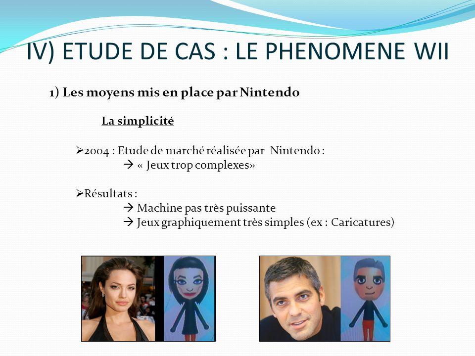 IV) ETUDE DE CAS : LE PHENOMENE WII 2004 : Etude de marché réalisée par Nintendo : « Jeux trop complexes» Résultats : Machine pas très puissante Jeux