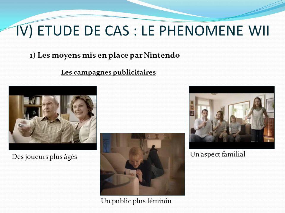 IV) ETUDE DE CAS : LE PHENOMENE WII 1) Les moyens mis en place par Nintendo Les campagnes publicitaires Des joueurs plus âgés Un public plus féminin U