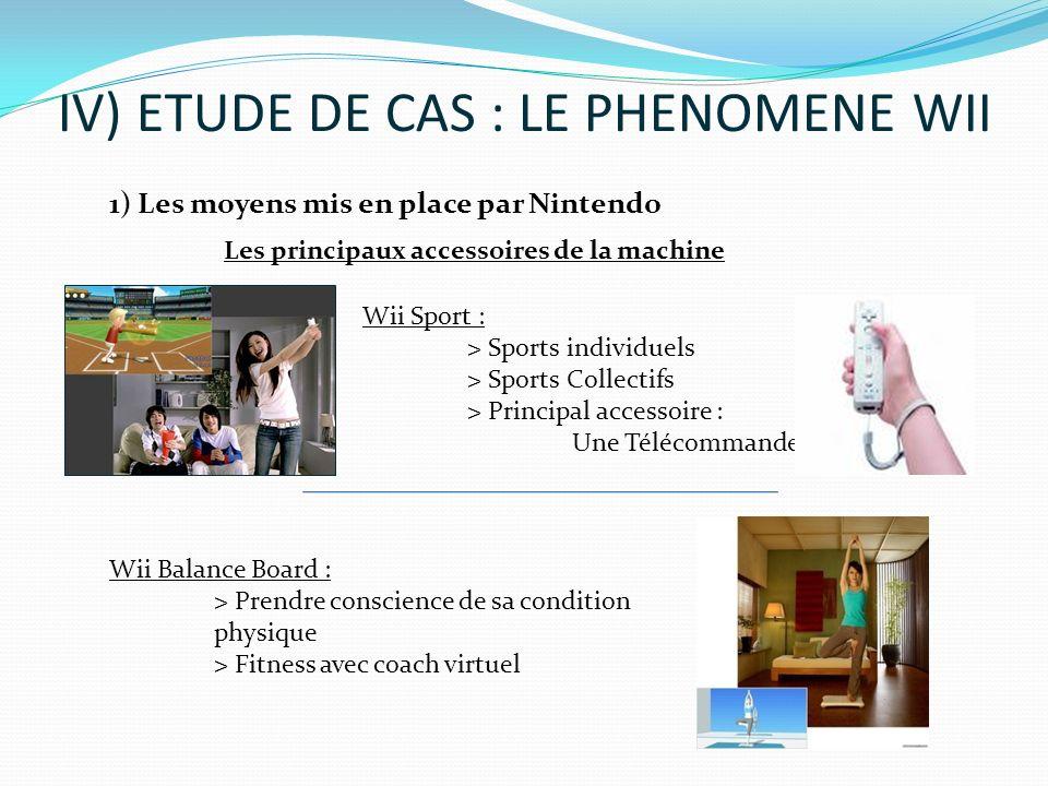 IV) ETUDE DE CAS : LE PHENOMENE WII 1) Les moyens mis en place par Nintendo Les principaux accessoires de la machine Wii Sport : > Sports individuels