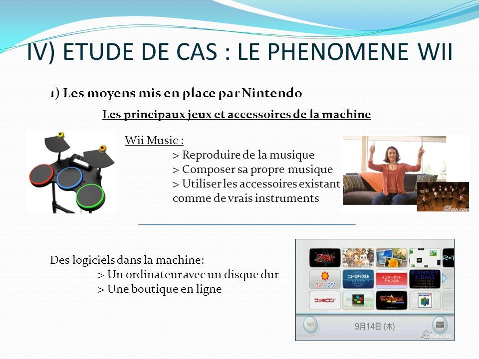 IV) ETUDE DE CAS : LE PHENOMENE WII 1) Les moyens mis en place par Nintendo Les principaux jeux et accessoires de la machine Wii Music : > Reproduire