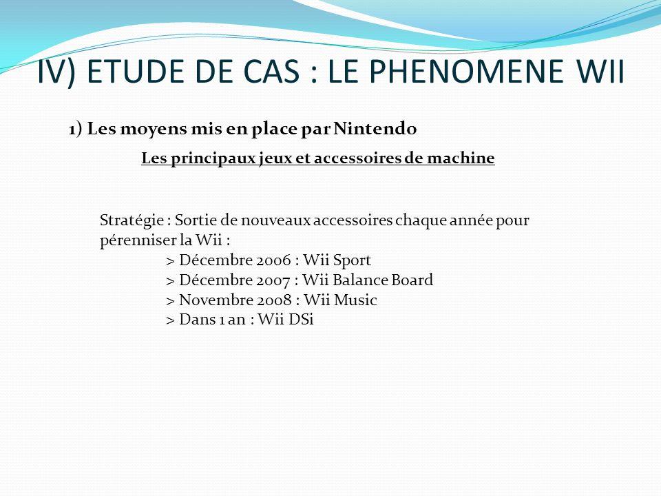 IV) ETUDE DE CAS : LE PHENOMENE WII 1) Les moyens mis en place par Nintendo Les principaux jeux et accessoires de machine Stratégie : Sortie de nouvea