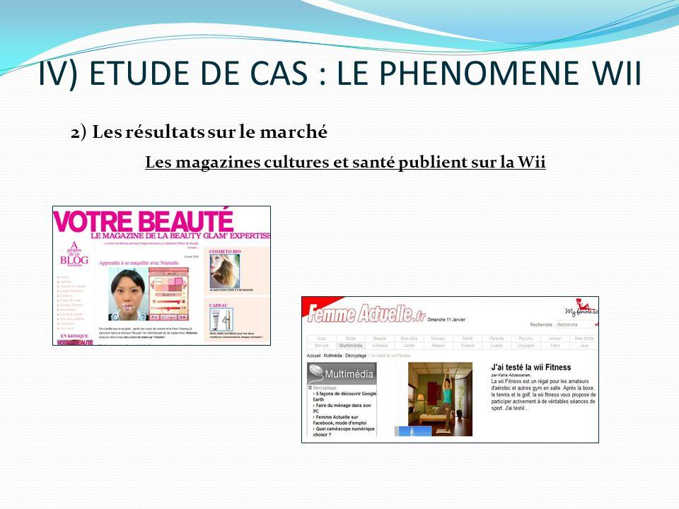 IV) ETUDE DE CAS : LE PHENOMENE WII 2) Les résultats sur le marché Les magazines cultures et santé publient sur la Wii