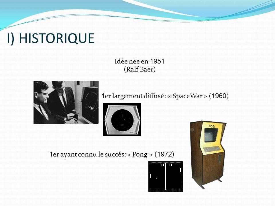 Idée née en 1951 (Ralf Baer) 1 er largement diffusé: « SpaceWar » ( 1960 ) 1 er ayant connu le succès: « Pong » ( 1972 ) I) HISTORIQUE