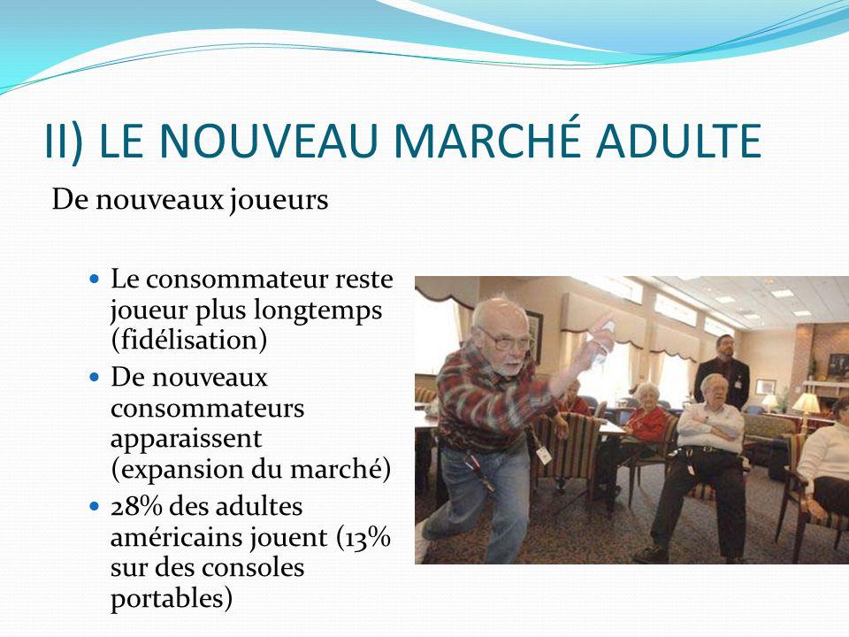 II) LE NOUVEAU MARCHÉ ADULTE De nouveaux joueurs Le consommateur reste joueur plus longtemps (fidélisation) De nouveaux consommateurs apparaissent (ex