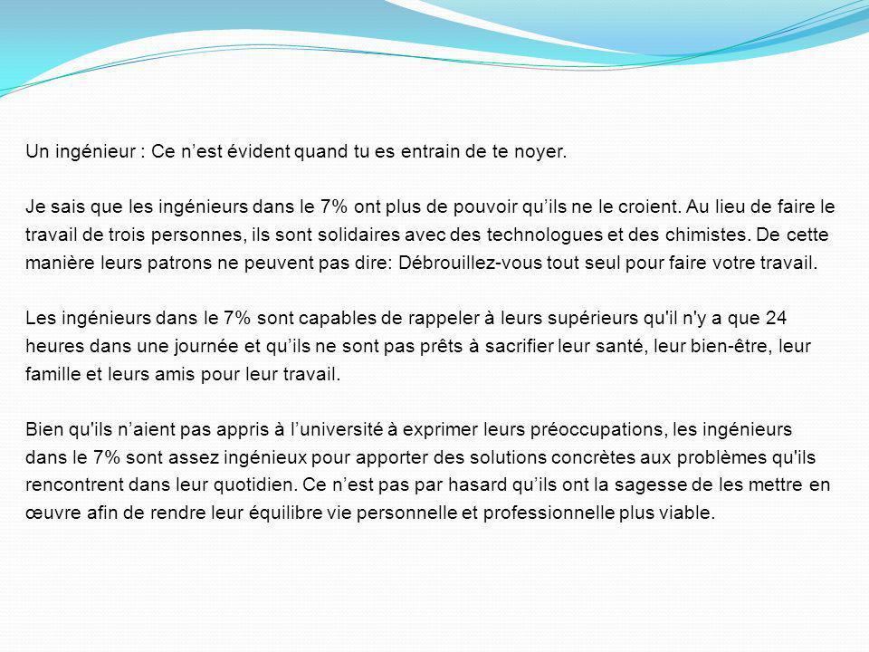 Mes amis, voici le modèle de progression lorsquon dialogue. Jestime que 93% des québécois sont au niveau Ignorant Inconscient. Samia : Donc ceux qui s