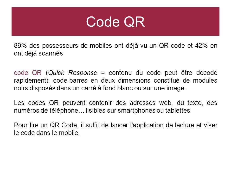 89% des possesseurs de mobiles ont déjà vu un QR code et 42% en ont déjà scannés code QR (Quick Response = contenu du code peut être décodé rapidement