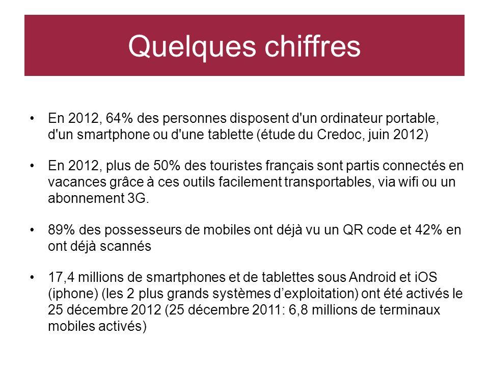 En 2012, 64% des personnes disposent d'un ordinateur portable, d'un smartphone ou d'une tablette (étude du Credoc, juin 2012) En 2012, plus de 50% des