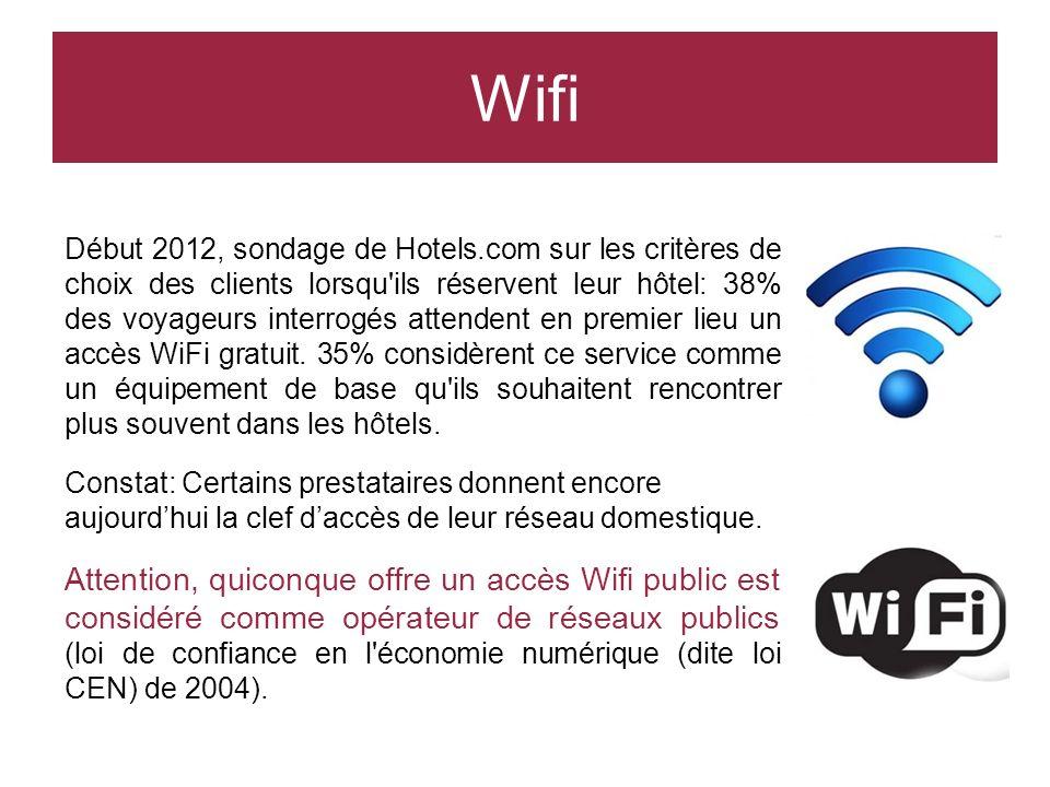 Début 2012, sondage de Hotels.com sur les critères de choix des clients lorsqu'ils réservent leur hôtel: 38% des voyageurs interrogés attendent en pre
