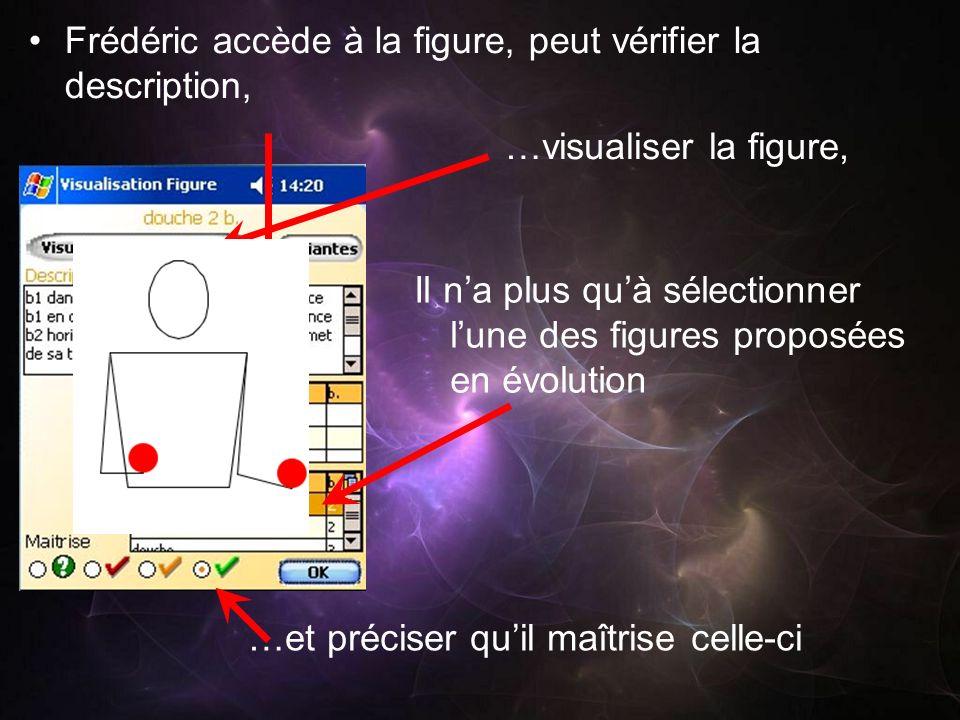 Frédéric accède à la figure, peut vérifier la description, …visualiser la figure, …et préciser quil maîtrise celle-ci Il na plus quà sélectionner lune