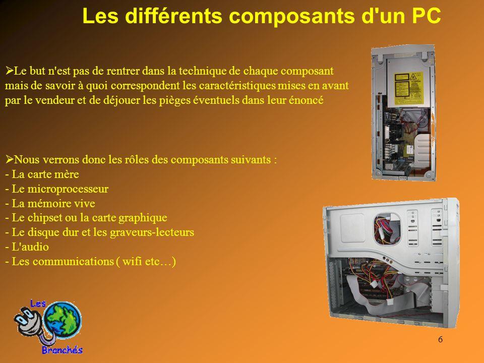 6 Les différents composants d'un PC Le but n'est pas de rentrer dans la technique de chaque composant mais de savoir à quoi correspondent les caractér