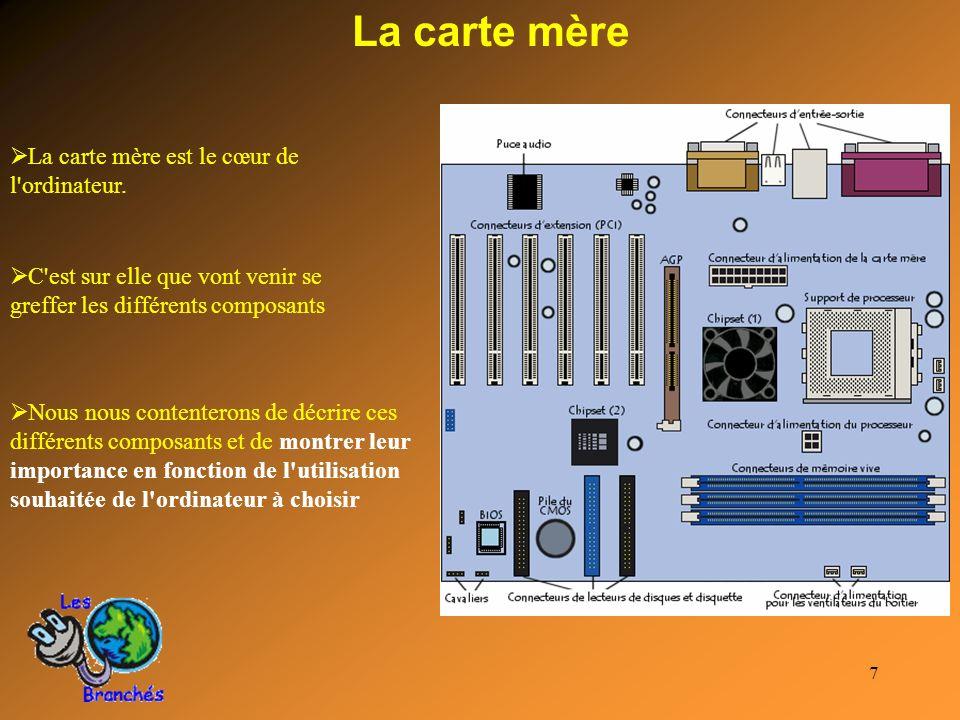 8 Le microprocesseur La performance dun ordinateur, cest à dire sa capacité à exécuter aussi vite que possible le (les) programme(s) en cours passe dabord par la performance de ses composants, et en premier lieu celle de son microprocesseur.
