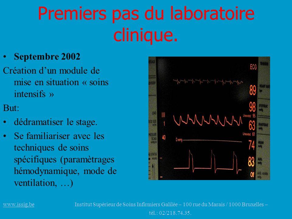 Premiers pas du laboratoire clinique. Septembre 2002 Création dun module de mise en situation « soins intensifs » But: dédramatiser le stage. Se famil