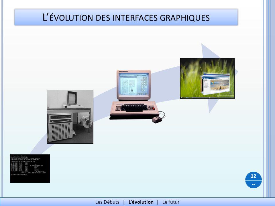 -- L ÉVOLUTION DES INTERFACES GRAPHIQUES 12 Les Débuts   Lévolution   Le futur