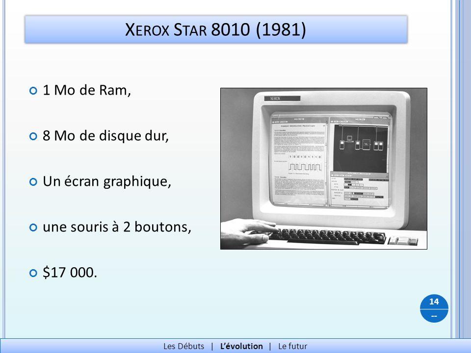 -- X EROX S TAR 8010 (1981) 14 Les Débuts   Lévolution   Le futur 1 Mo de Ram, 8 Mo de disque dur, Un écran graphique, une souris à 2 boutons, $17 000