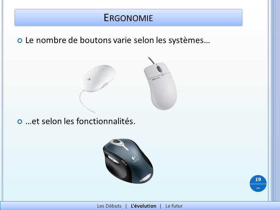 -- E RGONOMIE Le nombre de boutons varie selon les systèmes… …et selon les fonctionnalités. 19 Les Débuts   Lévolution   Le futur