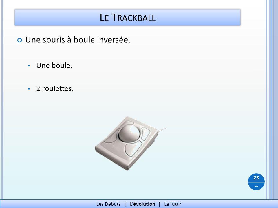 -- L E T RACKBALL Une souris à boule inversée. Une boule, 2 roulettes. 23 Les Débuts   Lévolution   Le futur