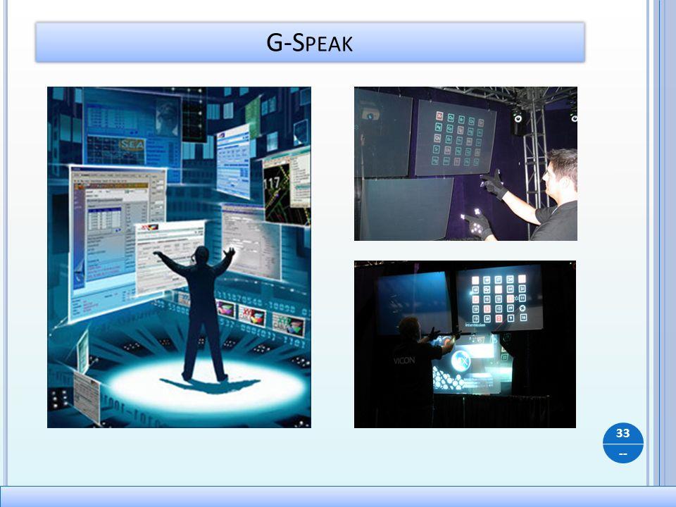 -- G-S PEAK 33