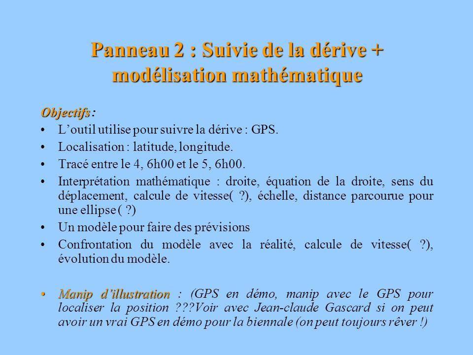 Panneau 2 : Suivie de la dérive + modélisation mathématique Objectifs Objectifs : Loutil utilise pour suivre la dérive : GPS. Localisation : latitude,
