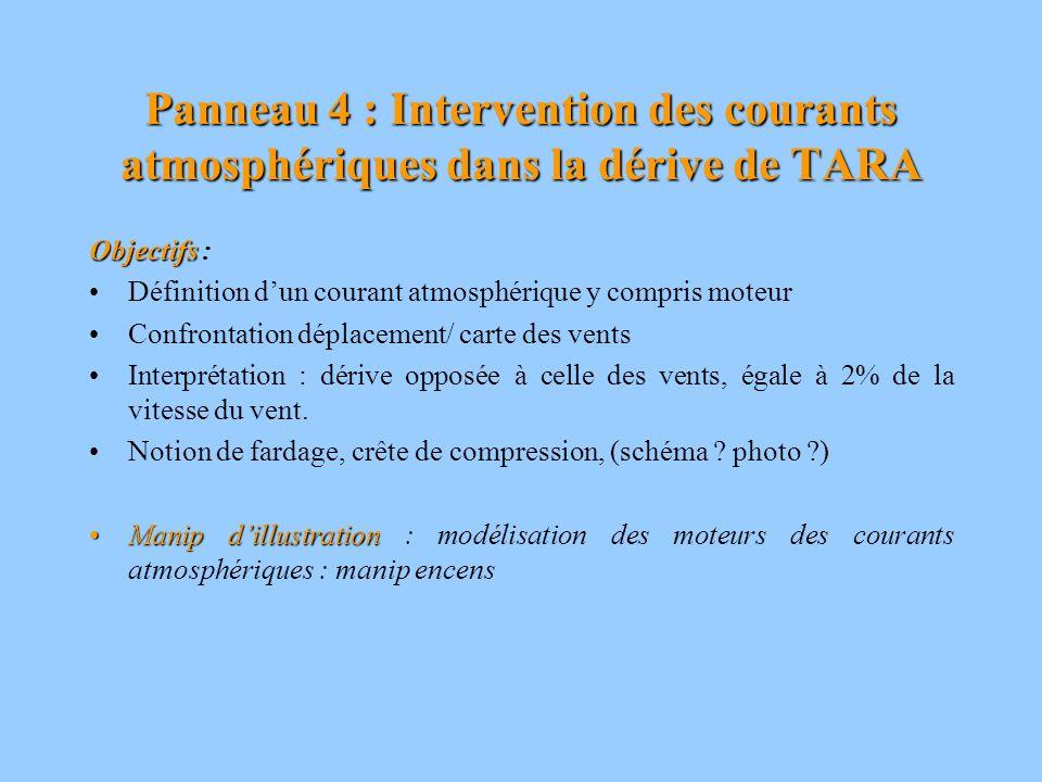 Panneau 5 : Intervention des courants marins dans la dérive de TARA Objectifs Objectifs : Définition dun courant océanique y compris moteur Confrontation déplacement/ carte des courants ( ?) Interprétation : courant de dérive transpolaire Manip dillustrationManip dillustration : Modélisation moteurs des courants océaniques.