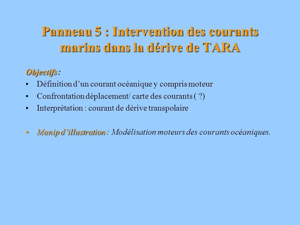 Panneau 5 : Intervention des courants marins dans la dérive de TARA Objectifs Objectifs : Définition dun courant océanique y compris moteur Confrontat