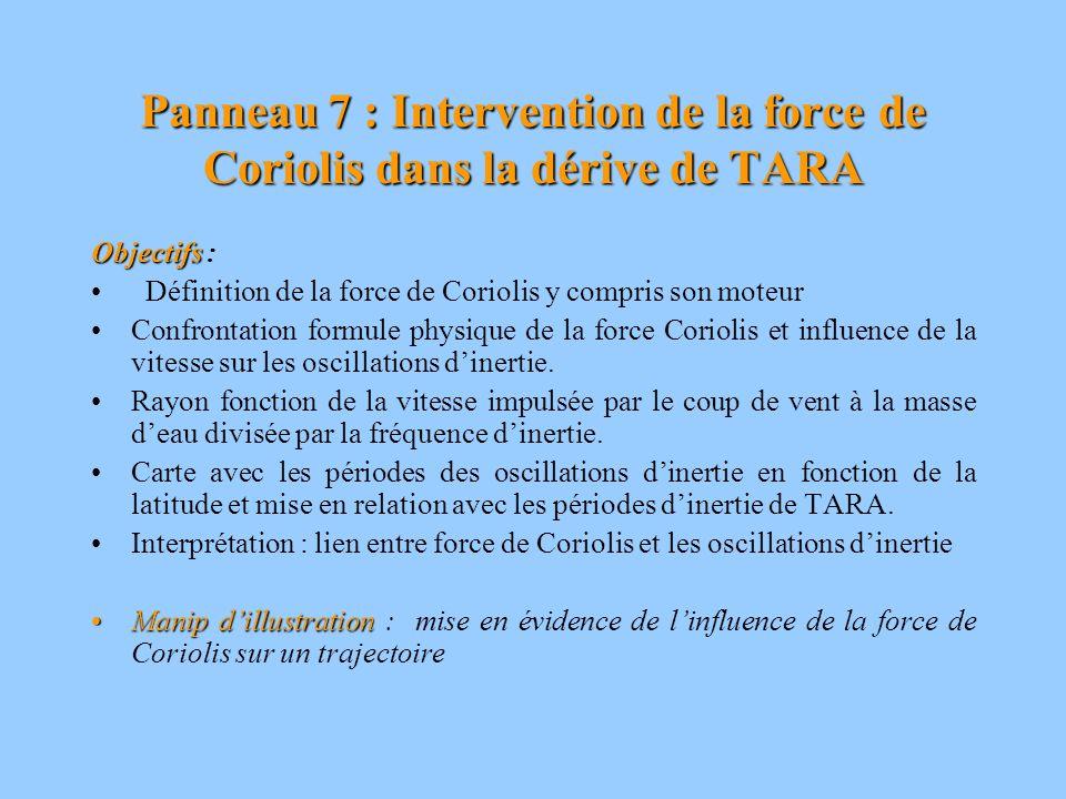 Panneau 7 : Intervention de la force de Coriolis dans la dérive de TARA Objectifs Objectifs : Définition de la force de Coriolis y compris son moteur