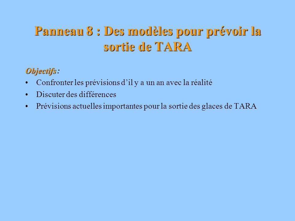 Panneau 8 : Des modèles pour prévoir la sortie de TARA Objectifs Objectifs : Confronter les prévisions dil y a un an avec la réalité Discuter des diff