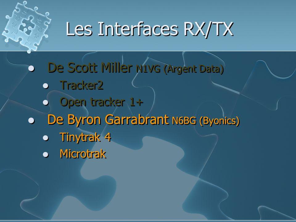 Les Interfaces RX/TX De Scott Miller N1VG (Argent Data) Tracker2 Open tracker 1+ De Byron Garrabrant N6BG (Byonics) Tinytrak 4 Microtrak De Scott Mill
