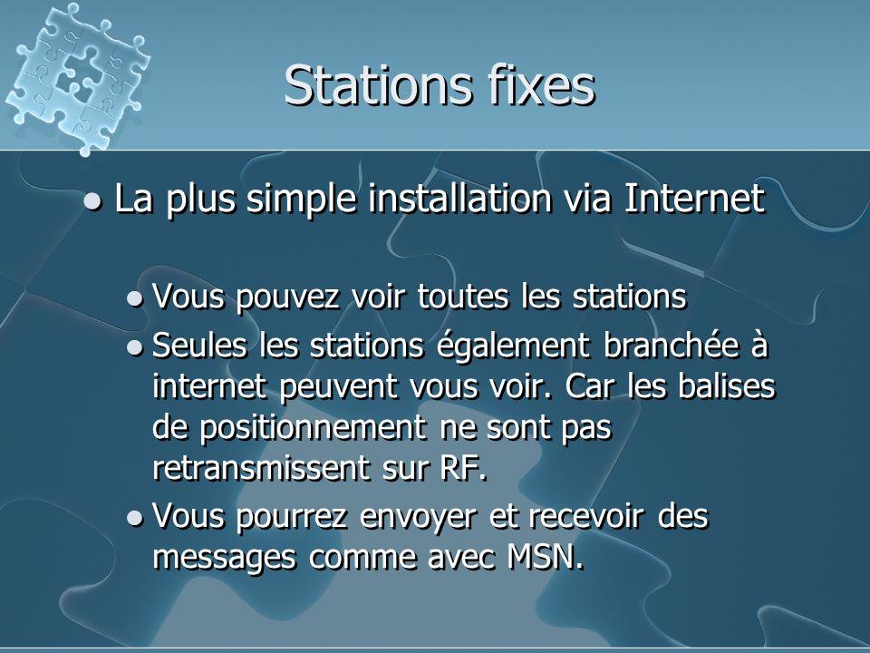 Stations fixes L installation pour transmission RF Une antenne et un radio sur 144.390 Une interface entre lordi et le radio Carte de son de votre ordi.