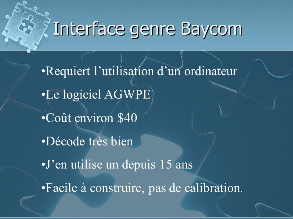 Interface genre Baycom Requiert lutilisation dun ordinateur Le logiciel AGWPE Coût environ $40 Décode très bien Jen utilise un depuis 15 ans Facile à