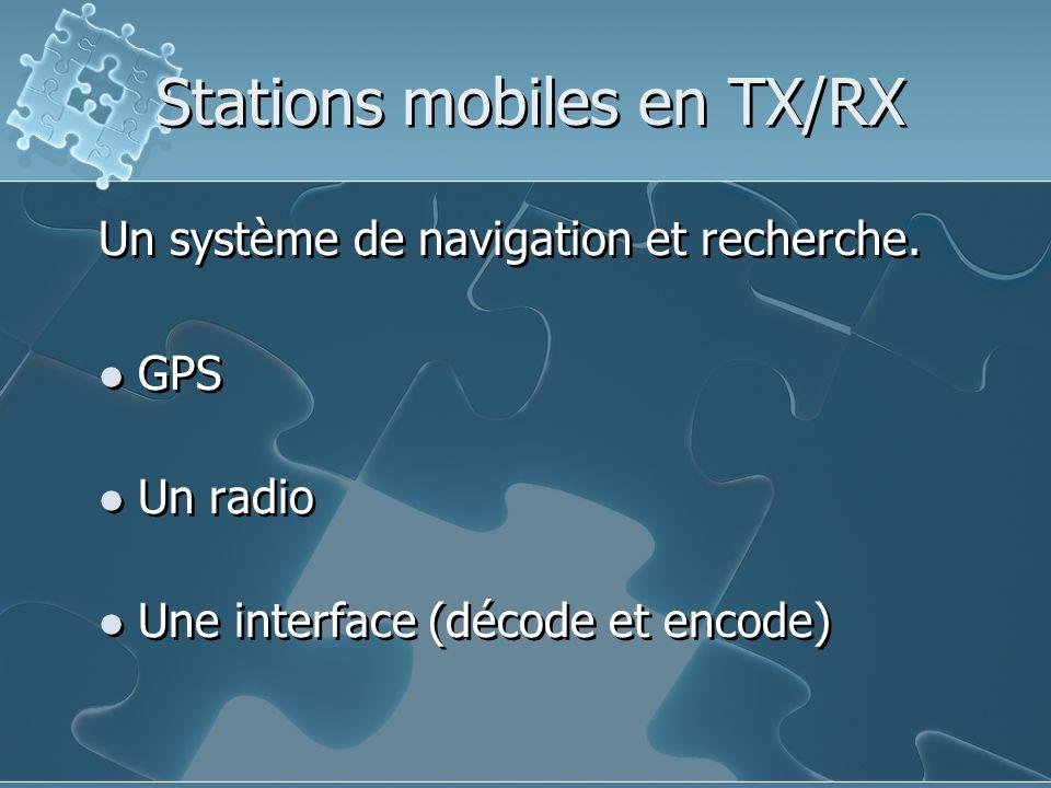 Stations mobiles en TX/RX Un système de navigation et recherche. GPS Un radio Une interface (décode et encode) Un système de navigation et recherche.