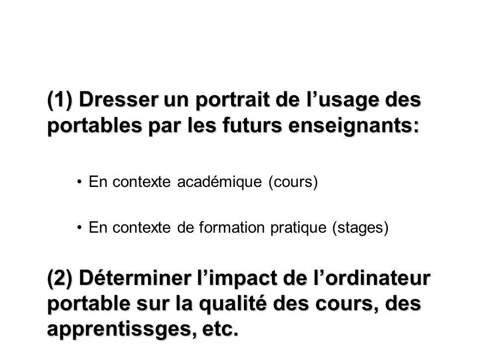 (1) Dresser un portrait de lusage des portables par les futurs enseignants: En contexte académique (cours) En contexte de formation pratique (stages)